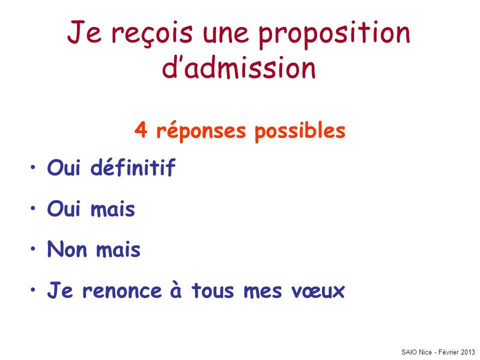 SAIO Nice - Février 2013 Je reçois une proposition d'admission 4 réponses possibles •Oui définitif •Oui mais •Non mais •Je renonce à tous mes vœux
