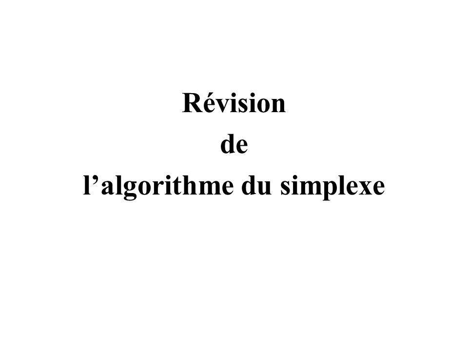 Révision de l'algorithme du simplexe