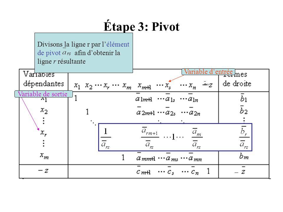 Étape 3: Pivot Variable d'entrée Variable de sortie Divisons la ligne r par l'élément de pivot afin d'obtenir la ligne r résultante –