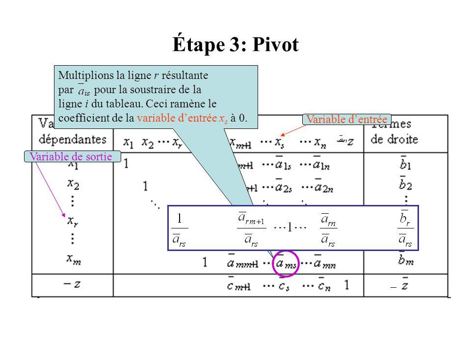 Étape 3: Pivot Variable d'entrée Variable de sortie Multiplions la ligne r résultante par pour la soustraire de la ligne i du tableau. Ceci ramène le
