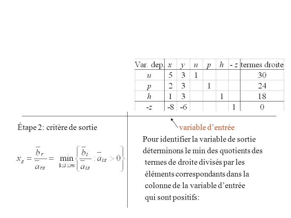 u = 30 – 5x – 3y p = 24 – 2x – 3y h = 18 – 1x – 3y z = 0 –8x – 6y Étape 2: critère de sortie variable d'entrée Pour identifier la variable de sortie d