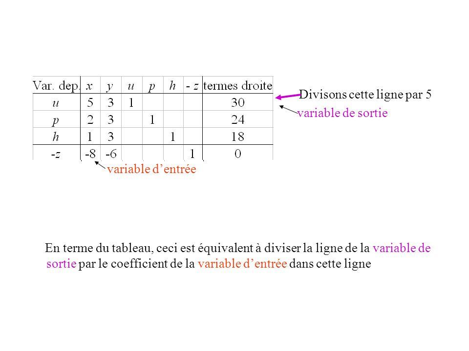 Divisons cette ligne par 5 • variable de sortie variable d'entrée Ceci est équivalent à ( 5x + 3y + u =30) / 5 => x + 3/5y + 1/5u = 6 En terme du tabl