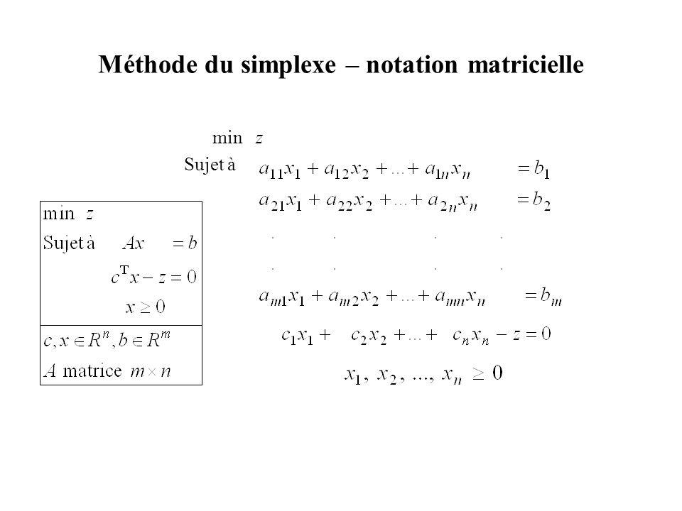 Méthode du simplexe – notation matricielle min z Sujet à