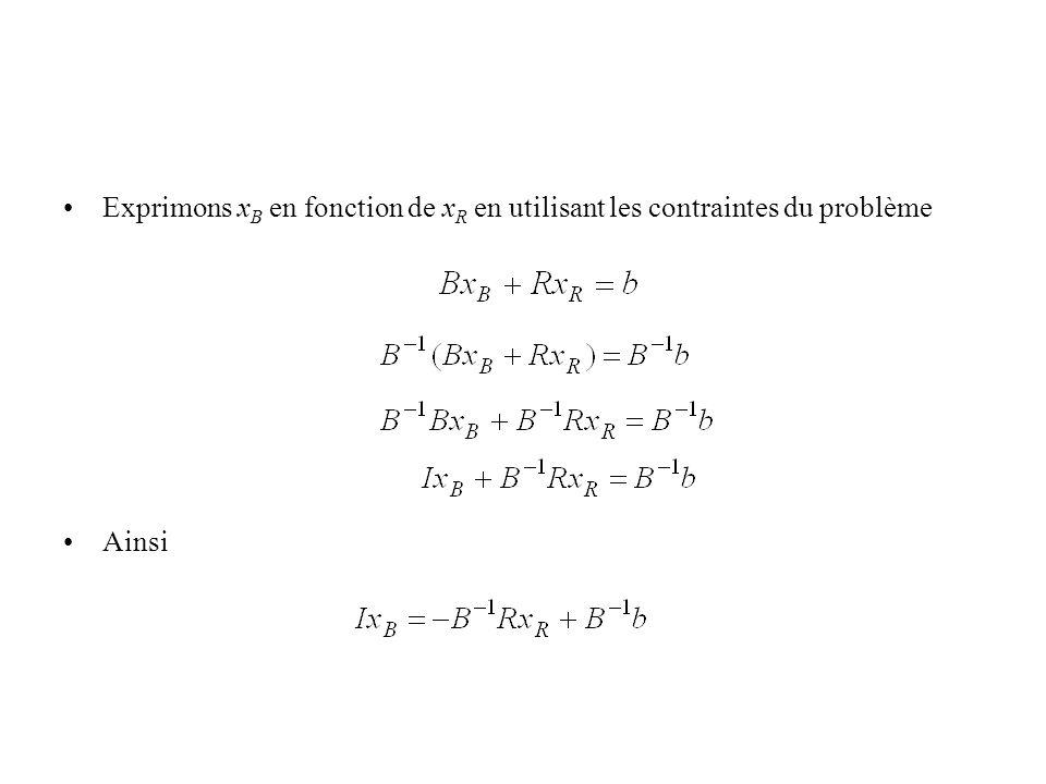 •Exprimons x B en fonction de x R en utilisant les contraintes du problème •Ainsi