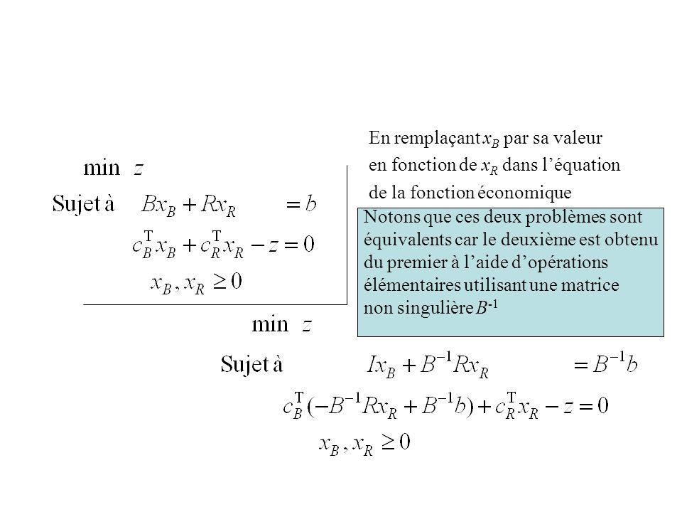 En remplaçant x B par sa valeur en fonction de x R dans l'équation de la fonction économique Notons que ces deux problèmes sont équivalents car le deu