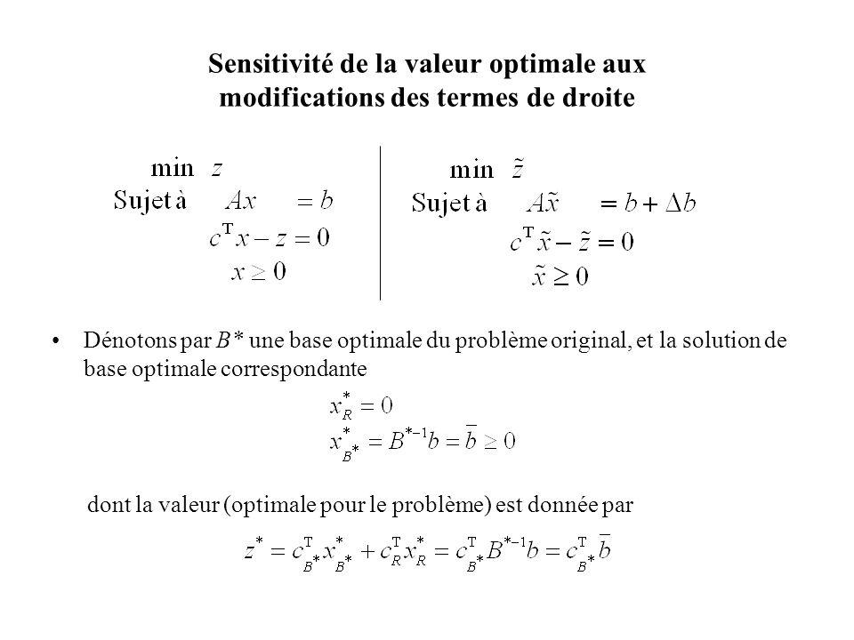 Sensitivité de la valeur optimale aux modifications des termes de droite •Dénotons par B* une base optimale du problème original, et la solution de ba