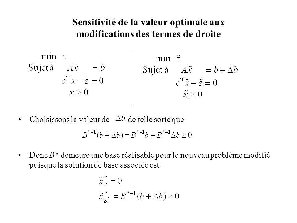 Sensitivité de la valeur optimale aux modifications des termes de droite •Choisissons la valeur de de telle sorte que •Donc B* demeure une base réalis