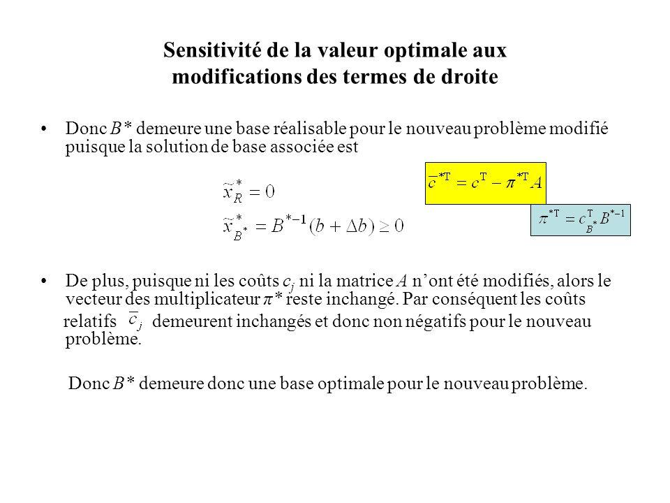 Sensitivité de la valeur optimale aux modifications des termes de droite •Donc B* demeure une base réalisable pour le nouveau problème modifié puisque