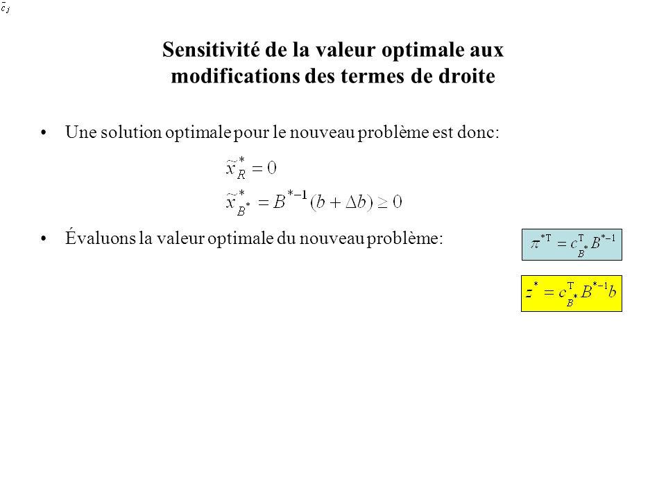 Sensitivité de la valeur optimale aux modifications des termes de droite •Une solution optimale pour le nouveau problème est donc: •Évaluons la valeur