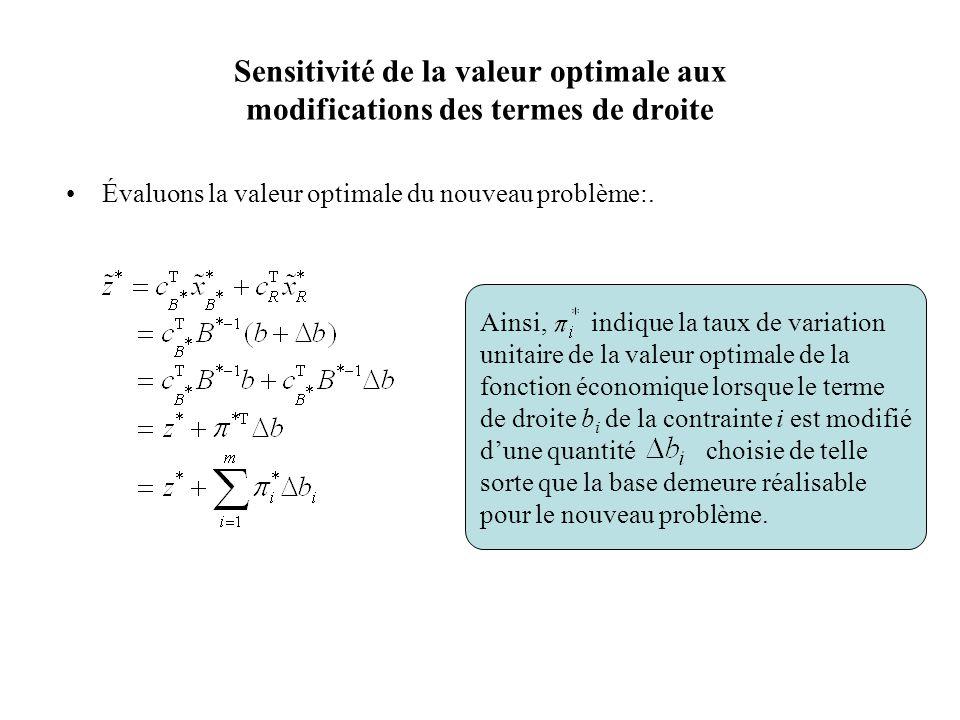 Sensitivité de la valeur optimale aux modifications des termes de droite •Évaluons la valeur optimale du nouveau problème:. Ainsi, indique la taux de
