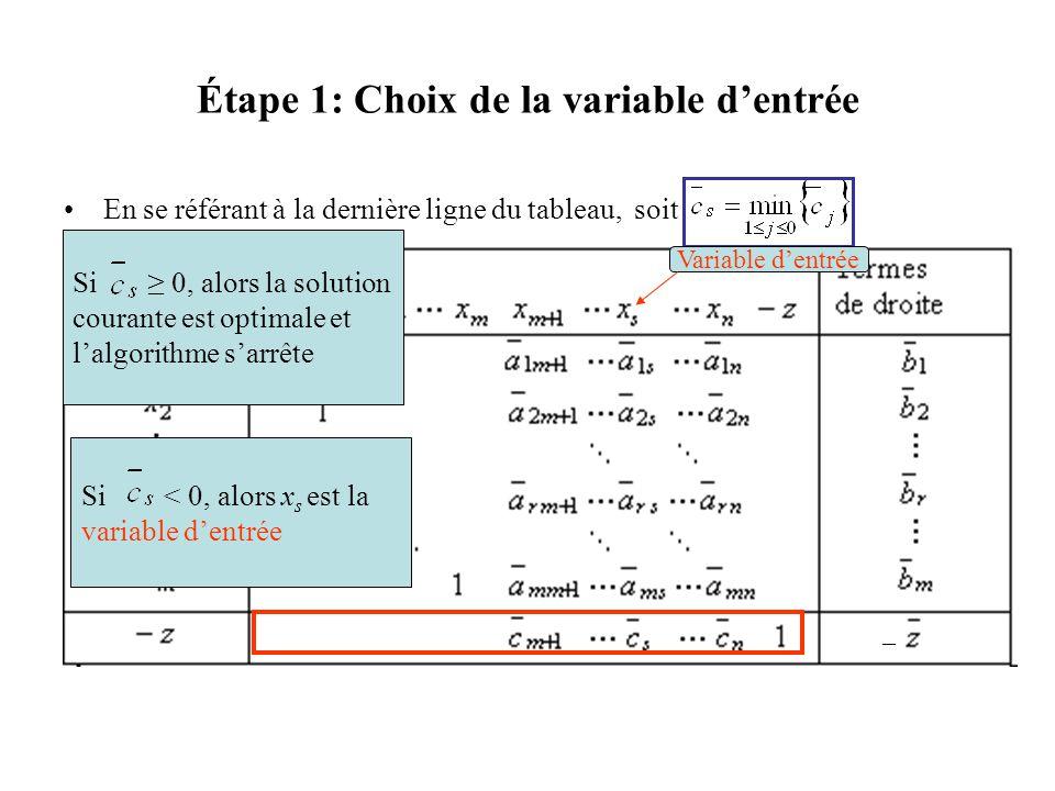 Étape 1: Choix de la variable d'entrée •En se référant à la dernière ligne du tableau, soit Si ≥ 0, alors la solution courante est optimale et l'algor
