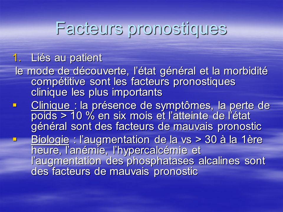 Facteurs pronostiques 1.Liés au patient le mode de découverte, l'état général et la morbidité compétitive sont les facteurs pronostiques clinique les