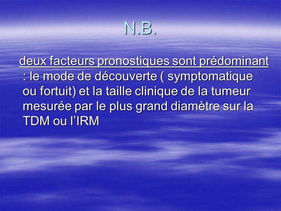 N.B. deux facteurs pronostiques sont prédominant : le mode de découverte ( symptomatique ou fortuit) et la taille clinique de la tumeur mesurée par le