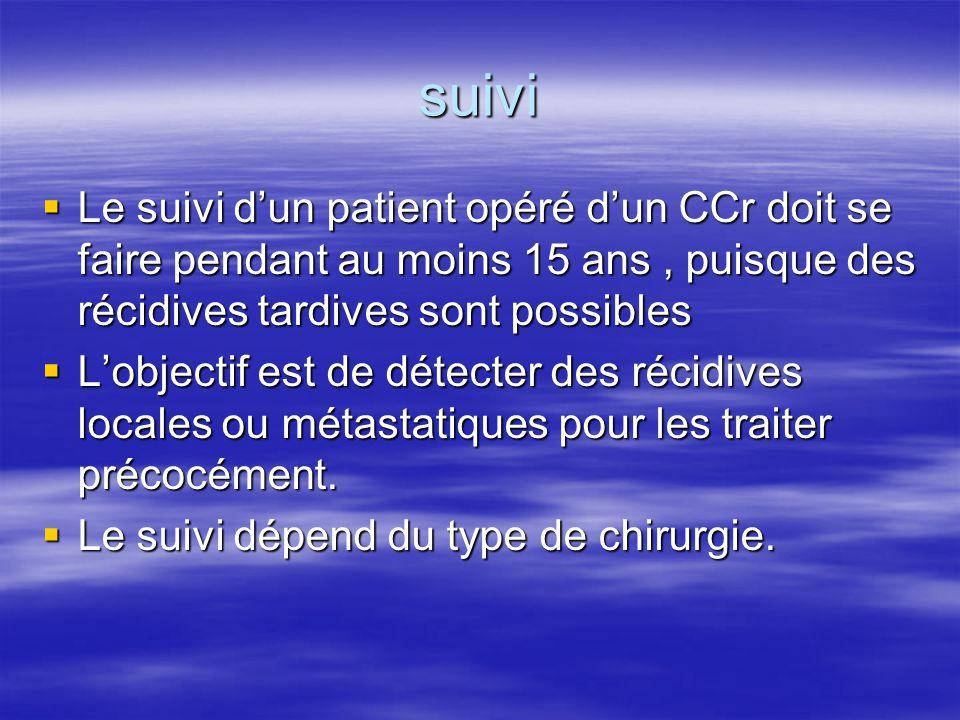 suivi  Le suivi d'un patient opéré d'un CCr doit se faire pendant au moins 15 ans, puisque des récidives tardives sont possibles  L'objectif est de