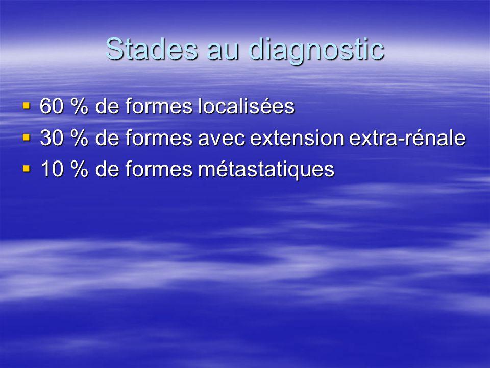 Stades au diagnostic  60 % de formes localisées  30 % de formes avec extension extra-rénale  10 % de formes métastatiques