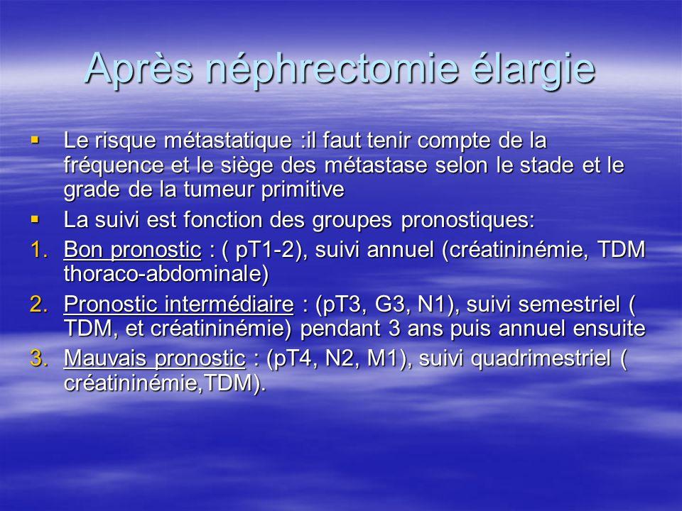 Après néphrectomie élargie  Le risque métastatique :il faut tenir compte de la fréquence et le siège des métastase selon le stade et le grade de la t