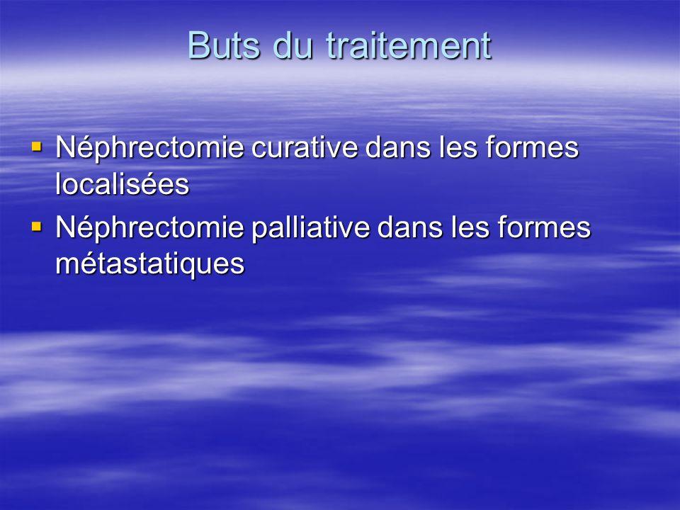 Buts du traitement  Néphrectomie curative dans les formes localisées  Néphrectomie palliative dans les formes métastatiques