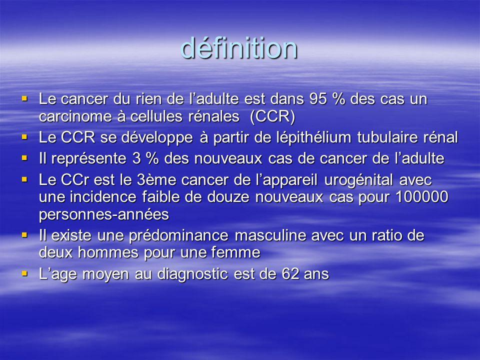 définition  Le cancer du rien de l'adulte est dans 95 % des cas un carcinome à cellules rénales (CCR)  Le CCR se développe à partir de lépithélium t