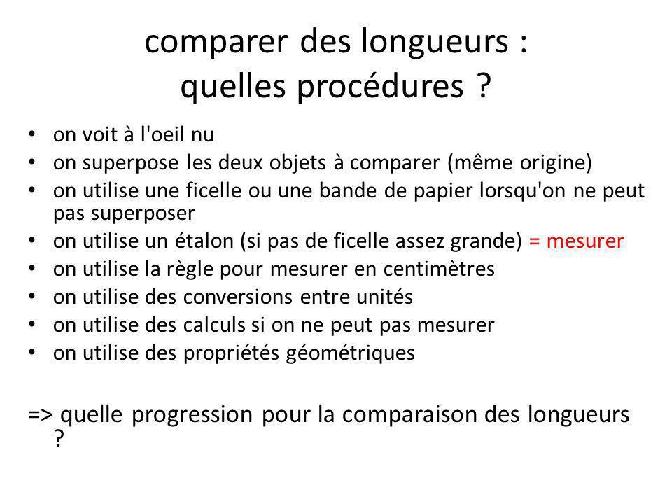 comparer des longueurs : quelles procédures .