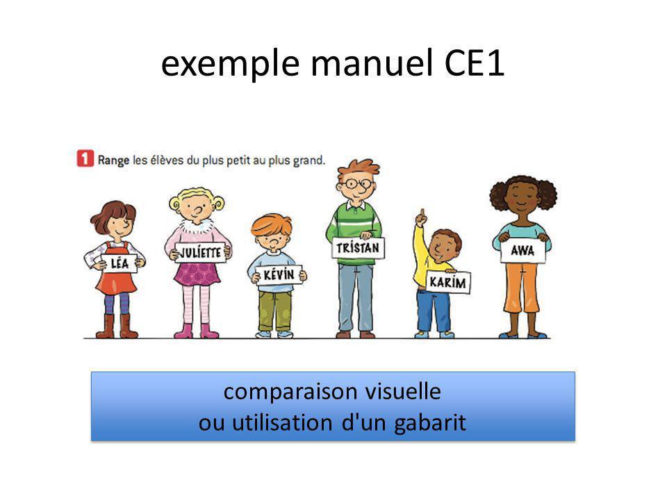 exemple manuel CE1 comparaison visuelle ou utilisation d un gabarit comparaison visuelle ou utilisation d un gabarit