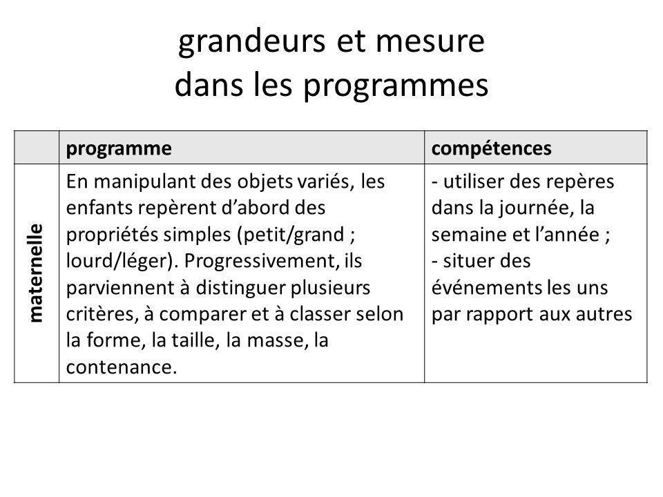grandeurs et mesure dans les programmes programmecompétences maternelle En manipulant des objets variés, les enfants repèrent d'abord des propriétés simples (petit/grand ; lourd/léger).