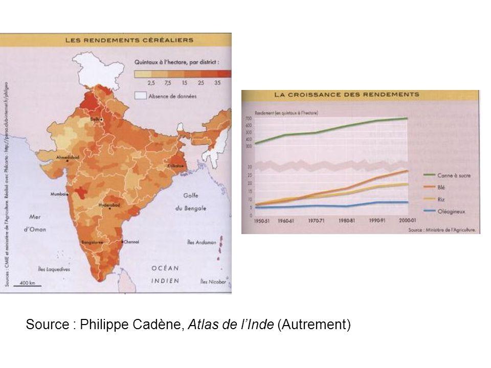 Source : Philippe Cadène, Atlas de l'Inde (Autrement)