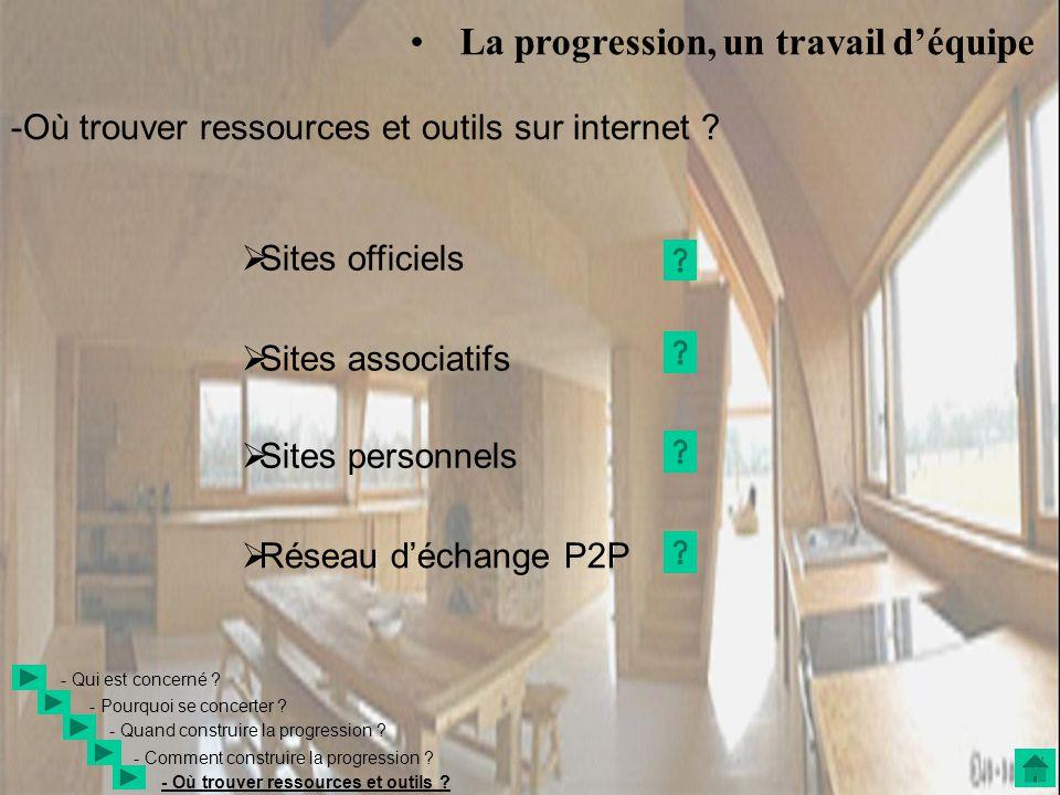 -Où trouver ressources et outils sur internet .