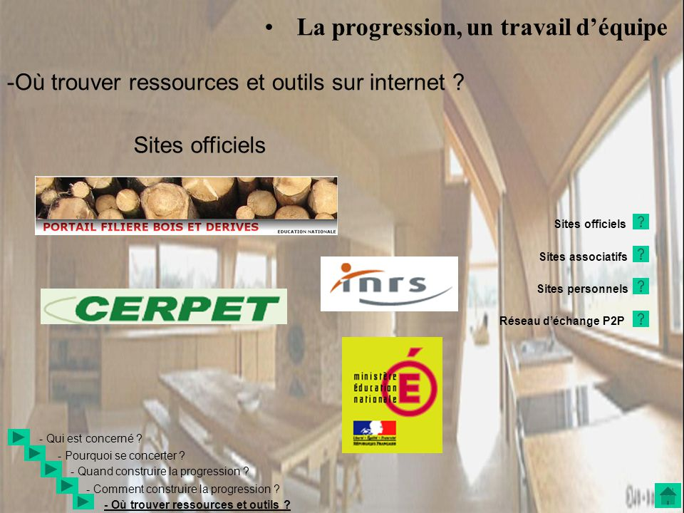 • La progression, un travail d'équipe Sites officiels - Quand construire la progression .