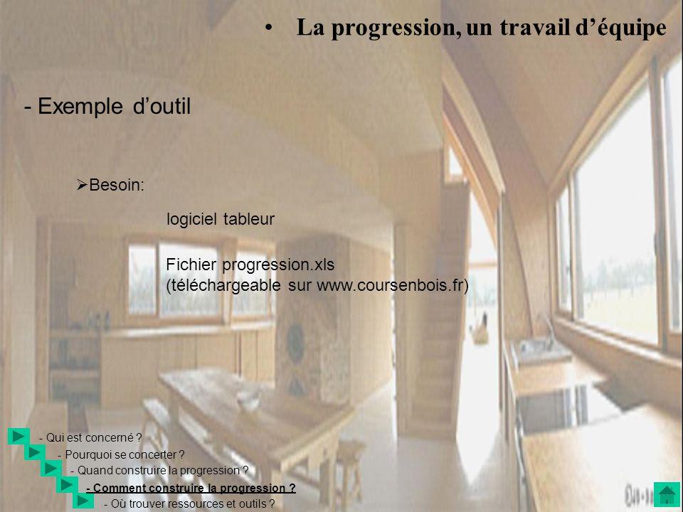 - Exemple d'outil • La progression, un travail d'équipe - Quand construire la progression .