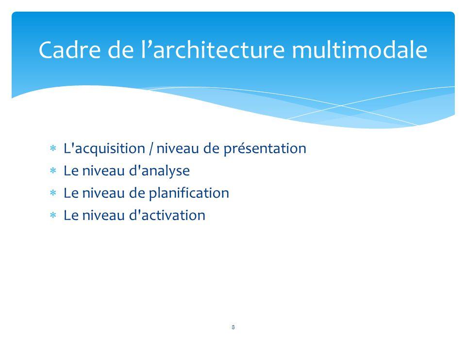  L'acquisition / niveau de présentation  Le niveau d'analyse  Le niveau de planification  Le niveau d'activation Cadre de l'architecture multimoda