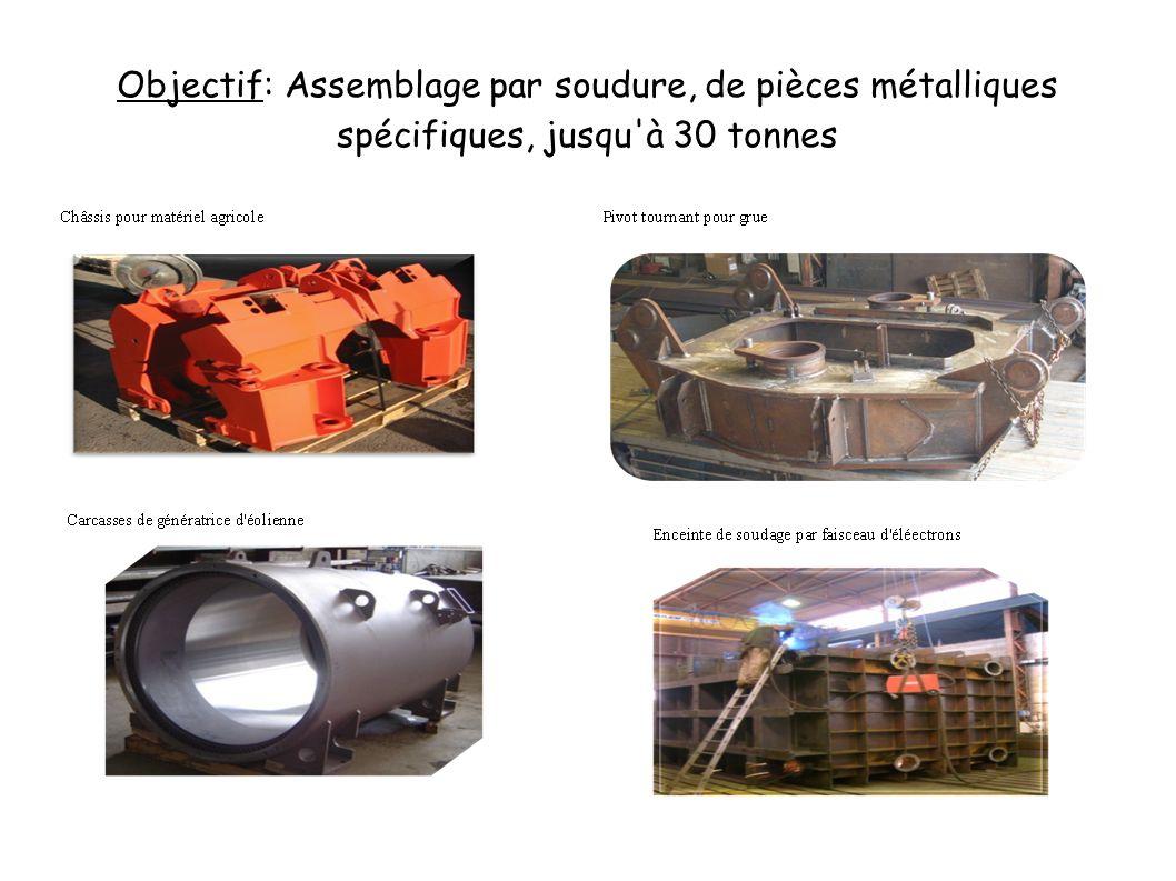 Objectif: Assemblage par soudure, de pièces métalliques spécifiques, jusqu'à 30 tonnes