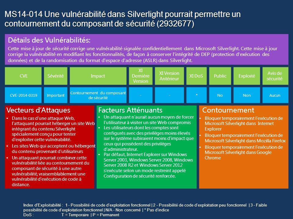 MS14-014 Une vulnérabilité dans Silverlight pourrait permettre un contournement du composant de sécurité (2932677) Détails des Vulnérabilités: Cette mise à jour de sécurité corrige une vulnérabilité signalée confidentiellement dans Microsoft Silverlight.