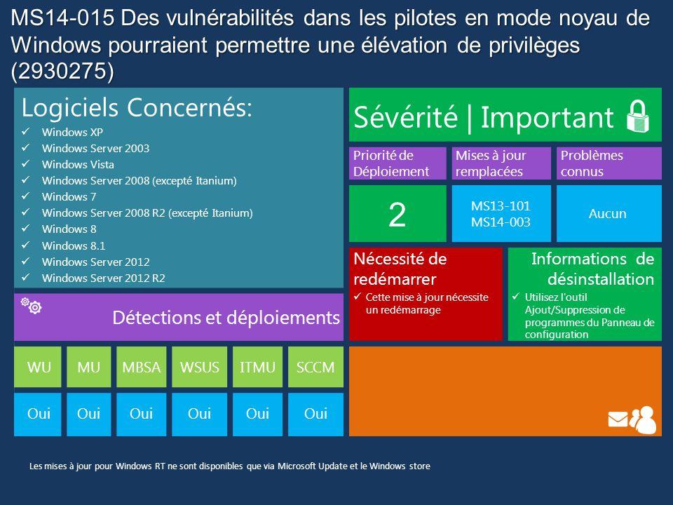 MS14-015 Des vulnérabilités dans les pilotes en mode noyau de Windows pourraient permettre une élévation de privilèges (2930275) Logiciels Concernés:  Windows XP  Windows Server 2003  Windows Vista  Windows Server 2008 (excepté Itanium)  Windows 7  Windows Server 2008 R2 (excepté Itanium)  Windows 8  Windows 8.1  Windows Server 2012  Windows Server 2012 R2 Sévérité   Important Priorité de Déploiement Mises à jour remplacées Problèmes connus 2 MS13-101 MS14-003 Aucun Nécessité de redémarrer  Cette mise à jour nécessite un redémarrage Informations de désinstallation  Utilisez l outil Ajout/Suppression de programmes du Panneau de configuration Détections et déploiements WUMUMBSAWSUSITMUSCCM Oui Les mises à jour pour Windows RT ne sont disponibles que via Microsoft Update et le Windows store