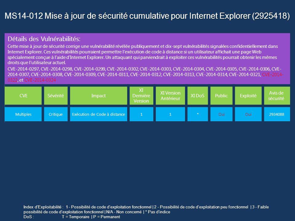 Mise à jour de sécurité cumulative pour Internet Explorer (2925418) MS14-012 Mise à jour de sécurité cumulative pour Internet Explorer (2925418) Vecteurs d'Attaques Toutes • Un attaquant devrait héberger un site Web conçu pour tenter d exploiter cette vulnérabilité • Des sites Web qui acceptent ou hébergent du contenu provenant d utilisateurs pourraient contenir un élément malveillant Facteurs Atténuants Toutes • L attaquant n aurait aucun moyen de forcer l utilisateur à afficher le contenu contrôlé par l attaquant.