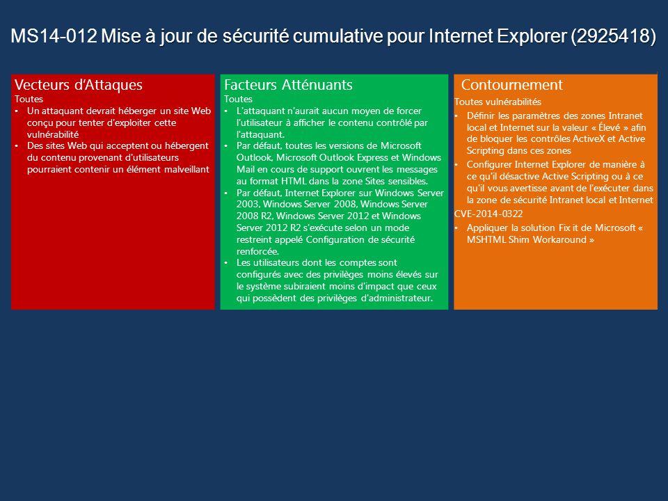 Une vulnérabilité dans Microsoft DirectShow pourrait permettre l exécution de code à distance (2929961) MS14-013 Une vulnérabilité dans Microsoft DirectShow pourrait permettre l exécution de code à distance (2929961) Logiciels Concernés:  Windows XP  Windows Server 2003  Windows Vista  Windows Server 2008 (excepté Itanium)  Windows 7  Windows Server 2008 R2 (excepté Itanium)  Windows 8  Windows 8.1  Windows Server 2012  Windows Server 2012 R2 Sévérité | Critique Priorité de Déploiement Mises à jour remplacées Problèmes connus 2 MS13-056 Oui Nécessité de redémarrer  Cette mise à jour pourrait nécessiter un redémarrage Informations de désinstallation  Utilisez l outil Ajout/Suppression de programmes du Panneau de configuration Détections et déploiements WUMUMBSAWSUSITMUSCCM Serveurs non affectés si le Desktop Experience est désactivé (Sauf pour Server 2003) Oui Les mises à jour pour Windows RT ne sont disponibles que via Microsoft Update et le Windows store