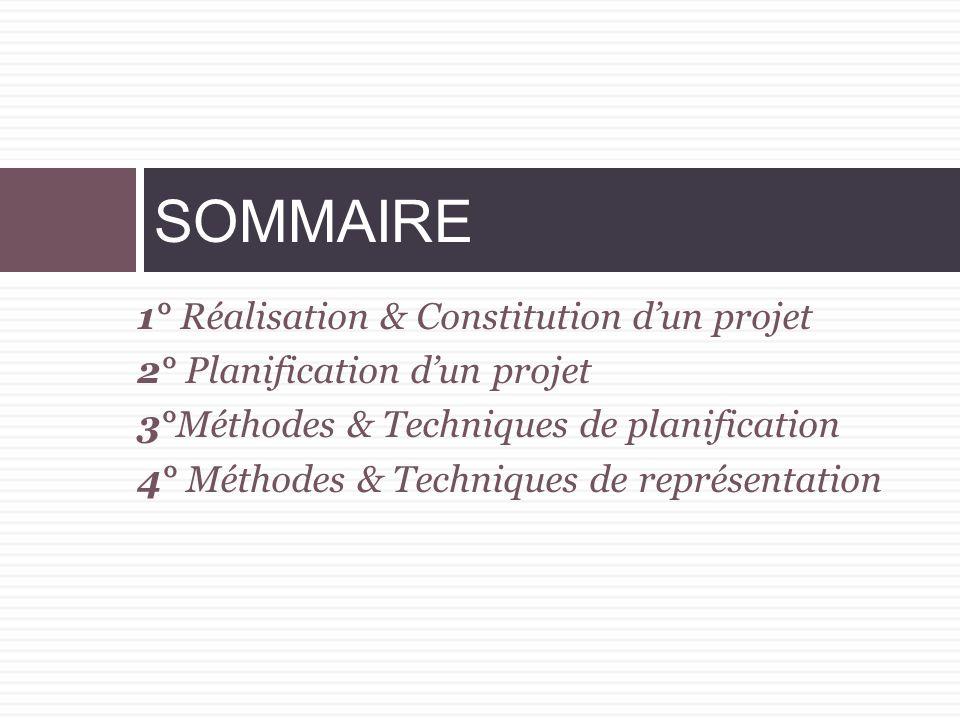 1° Réalisation & Constitution d'un projet 2° Planification d'un projet 3°Méthodes & Techniques de planification 4° Méthodes & Techniques de représenta