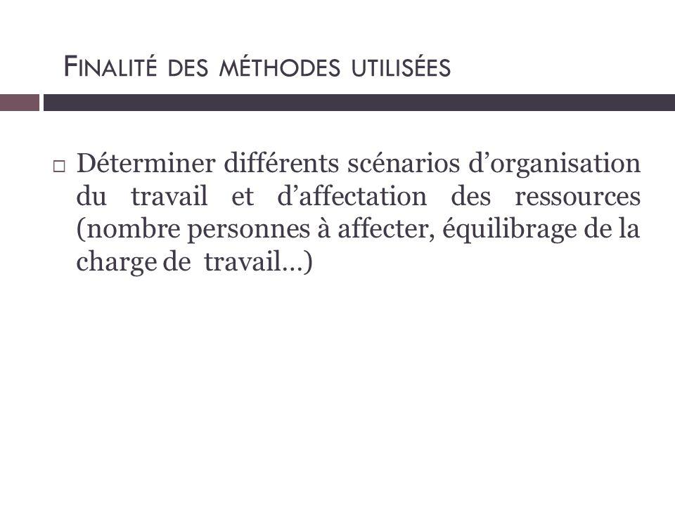  Déterminer différents scénarios d'organisation du travail et d'affectation des ressources (nombre personnes à affecter, équilibrage de la charge de