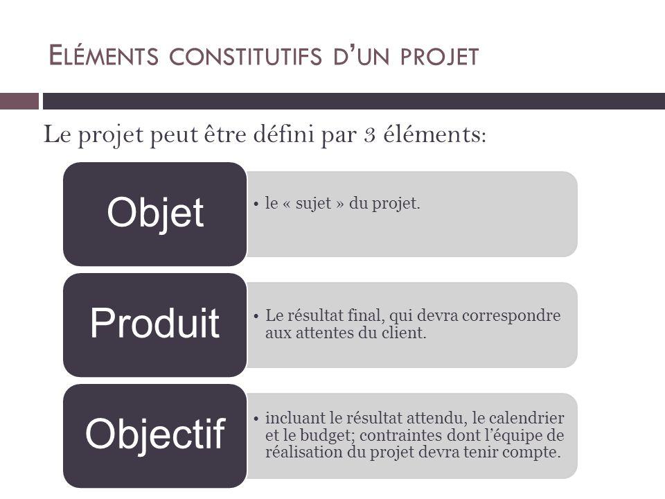 Le projet peut être défini par 3 éléments: •le « sujet » du projet. Objet •Le résultat final, qui devra correspondre aux attentes du client. Produit •