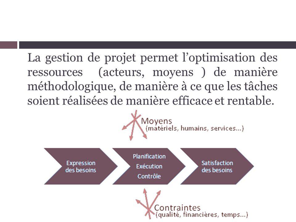 La gestion de projet permet l'optimisation des ressources (acteurs, moyens ) de manière méthodologique, de manière à ce que les tâches soient réalisée