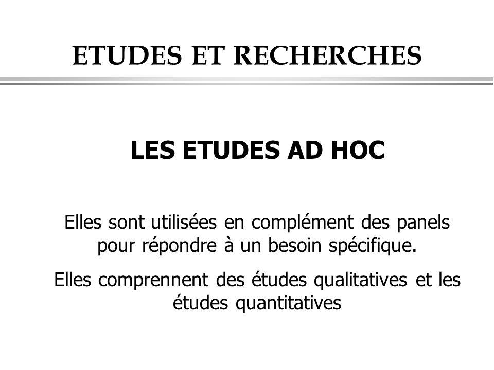 ETUDES ET RECHERCHES LES ETUDES AD HOC Elles sont utilisées en complément des panels pour répondre à un besoin spécifique.