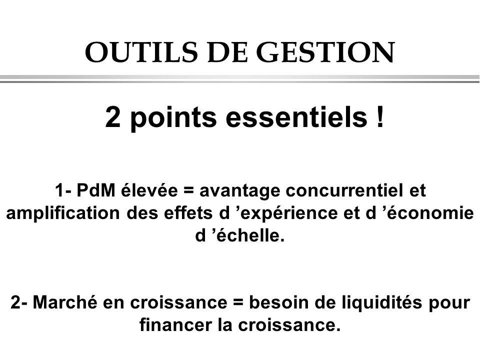 OUTILS DE GESTION 2 points essentiels ! 1- PdM élevée = avantage concurrentiel et amplification des effets d 'expérience et d 'économie d 'échelle. 2-