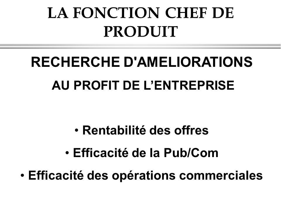 LA FONCTION CHEF DE PRODUIT RECHERCHE D'AMELIORATIONS AU PROFIT DE L'ENTREPRISE • Rentabilité des offres • Efficacité de la Pub/Com • Efficacité des o
