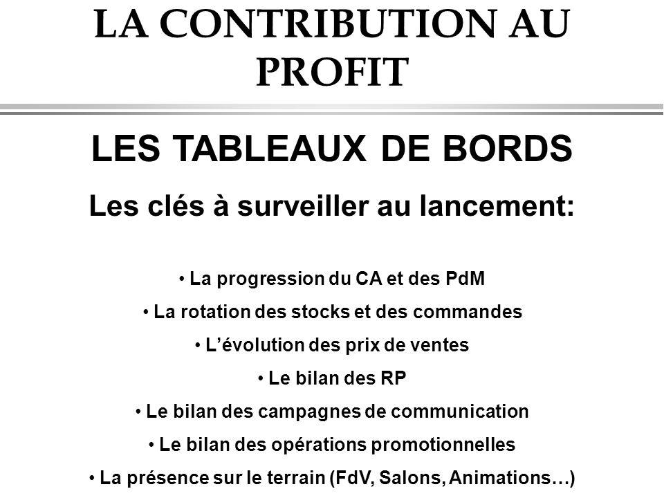 LA CONTRIBUTION AU PROFIT LES TABLEAUX DE BORDS Les clés à surveiller au lancement: • La progression du CA et des PdM • La rotation des stocks et des