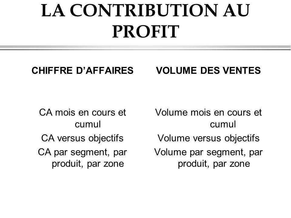 LA CONTRIBUTION AU PROFIT CHIFFRE D'AFFAIRES CA mois en cours et cumul CA versus objectifs CA par segment, par produit, par zone VOLUME DES VENTES Volume mois en cours et cumul Volume versus objectifs Volume par segment, par produit, par zone
