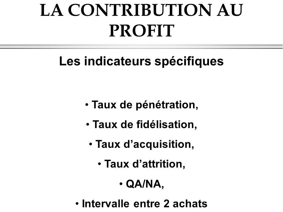 LA CONTRIBUTION AU PROFIT Les indicateurs spécifiques • Taux de pénétration, • Taux de fidélisation, • Taux d'acquisition, • Taux d'attrition, • QA/NA, • Intervalle entre 2 achats