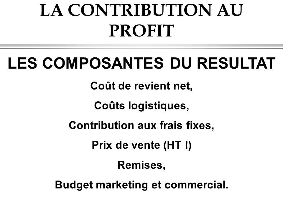 LA CONTRIBUTION AU PROFIT LES COMPOSANTES DU RESULTAT Coût de revient net, Coûts logistiques, Contribution aux frais fixes, Prix de vente (HT !) Remis