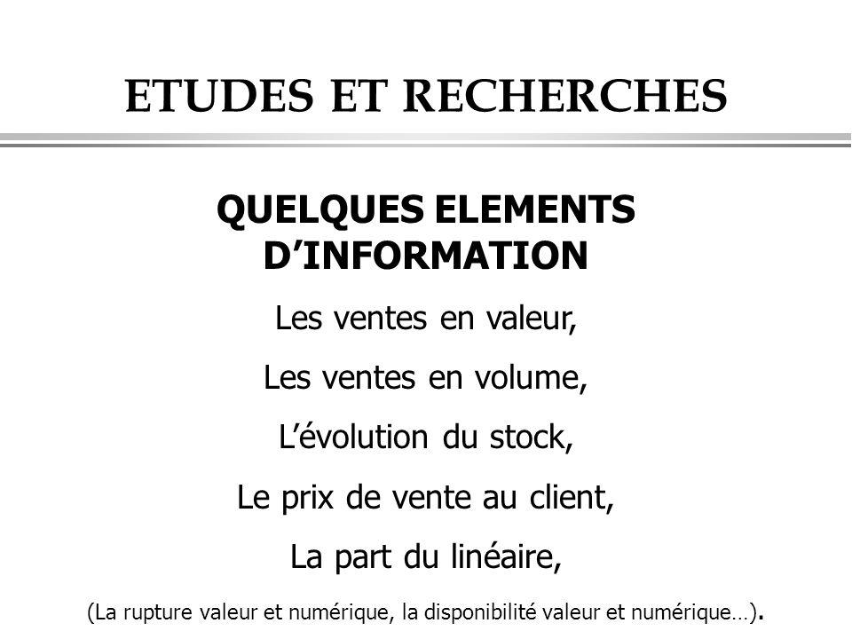 ETUDES ET RECHERCHES QUELQUES ELEMENTS D'INFORMATION Les ventes en valeur, Les ventes en volume, L'évolution du stock, Le prix de vente au client, La