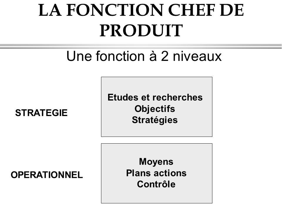 LA FONCTION CHEF DE PRODUIT STRATEGIE OPERATIONNEL Une fonction à 2 niveaux Etudes et recherches Objectifs Stratégies Moyens Plans actions Contrôle