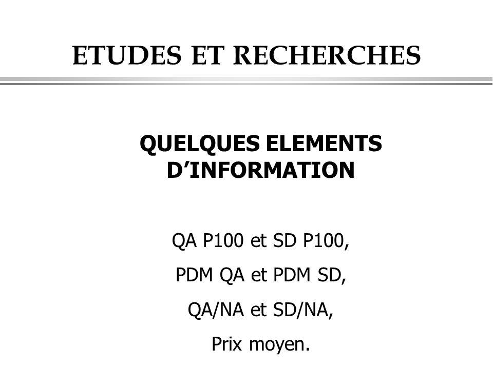 ETUDES ET RECHERCHES QUELQUES ELEMENTS D'INFORMATION QA P100 et SD P100, PDM QA et PDM SD, QA/NA et SD/NA, Prix moyen.