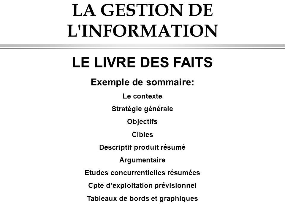 LA GESTION DE L'INFORMATION LE LIVRE DES FAITS Exemple de sommaire: Le contexte Stratégie générale Objectifs Cibles Descriptif produit résumé Argument